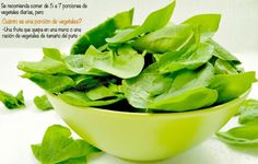 Qué son Porciones de Vegetales?