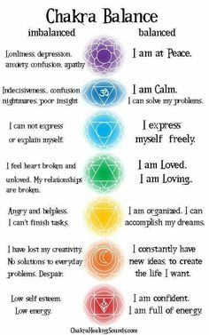 Are your Chakras in balance? For a deeper analysis, click the link for a comprehensive chakra balance test. - Get yourself in Balance with a small help from us! Get your FREE Chakra Healing bracelet now! Ayurveda, Chakra Meditation, Meditation Music, Mindfulness Meditation, Meditation Symbols, Easy Meditation, Spiritual Meditation, Meditation Space, Meditation Quotes