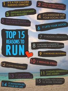 Losing Weight: 15 Reasons to run