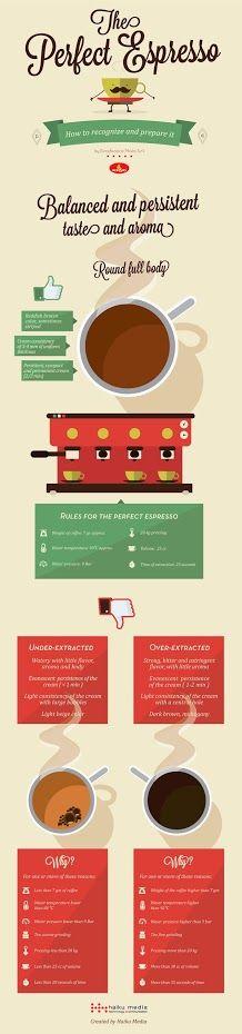 Kili Coffee Roasters now offers espresso! order today... http://www.kilicoffeeroasters.com/