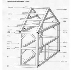 Typical post and beam framing