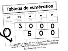 La classe de Karine: Nouveautés pour la 4e année -Mathématique Cycle, Math Equations, Words, Learning, Tools, Horse