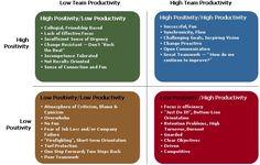 Coaching+Models | team-coaching-model
