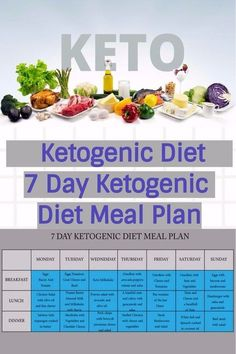 Ketogenic Diet – 7 Day Ketogenic Diet Meal Plan #keto #ketogenicdiet #diet
