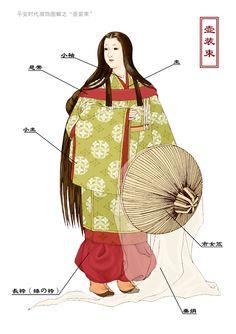 """Hiked up pants! """"壺裝束"""",指的是頭戴""""市女笠""""(和中國唐朝時代的女性斗笠樣式很相似),""""市女笠""""邊緣一周縫製""""垂絹""""(半透明薄紗,用於遮住女性的臉、同時也具有遮擋風沙的作用);身著""""圭""""(平安時代的女性穿多重""""圭"""")並且肩膀處束""""懸帶""""的女子在出門或者遠行時候所穿著的一種服裝。"""