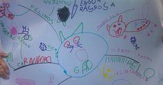 mapa mental Infantil Ana.jpg