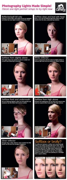 simple photography light setups