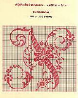 Alfabeto Antico Punto Croce (13)