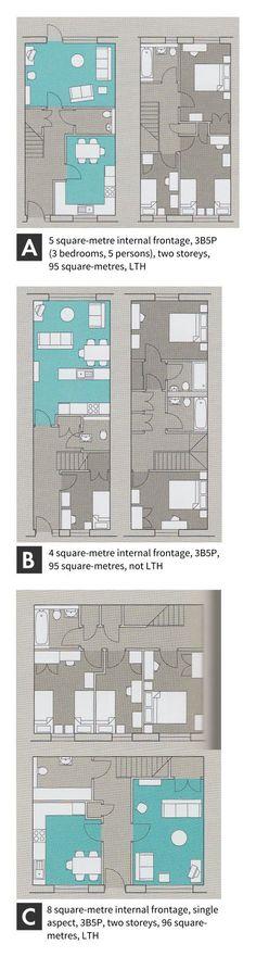 The three floor plans from The Housing Design Handbook