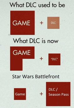It's not just battlefront. Fucking capitalistic greed. It's what happens when non gamers are in charge.