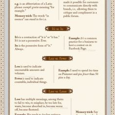 Look Smart: Don't Make These Dumb Writing Mistakes | Visual.ly