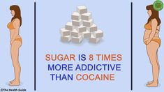 Did you know that excessive consumption of sugar can easily lead to diabetes, cancer, dementia, acne, infertility, cardiovascular diseases, and acne? According to researchers, the average American intakes approximately 152 pounds of sugar on a daily basis, whereas the average American male weighs 195.5 pounds, and the average American female 167 lbs. These findings are …
