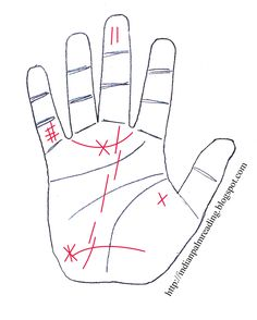 Mystic Cross Indicates Psychic Power | Palmistry and Mystic