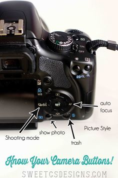 Camera buttons and what they do.