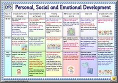 eyfs planning sheets for reception Preschool Assessment, Preschool Learning, Preschool Plans, Teaching Kids, Emotional Development, Child Development, Nursery Practitioner, Learning Stories, Visible Learning