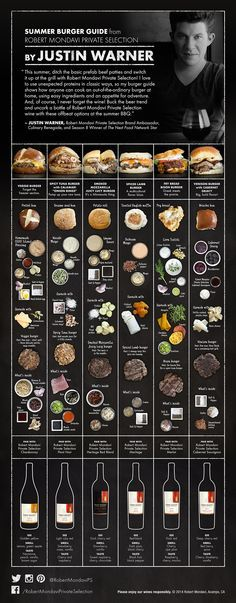 inventive burger and wine pairings. We especially love the veggie burger idea!!