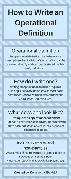Operational definitions can be one of the trickiest concepts to learn and apply in the field of applied behavior analysis (ABA). Operational definitions are critical when conduction functional behavio Behavior Analyst, Behavior Interventions, Behavior Management, Aba Therapy For Autism, Autism Resources, Aba Training, Behavioral Analysis, Psicologia, Infographic