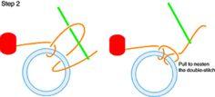 Tat-a-Renda: Wrap-stitch Round a Plastic Ring With Needle