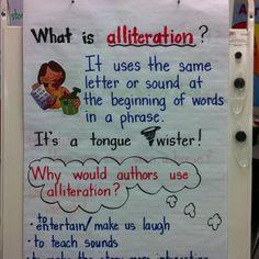 Teaching Poetry, Teaching Language Arts, Teaching Writing, Student Teaching, 2nd Grade Ela, 3rd Grade Writing, First Grade Reading, Fourth Grade, Third Grade