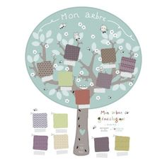 Arbre g n alogique id es pour l 39 cole pinterest more - Stickers arbre genealogique ...