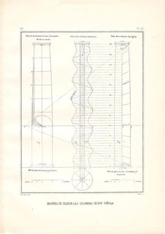 Calibration of Columns Vignola architecture drawing by carambas Classic Architecture, Historical Architecture, Architecture Details, Building Columns, Modern Drawing, Plan Sketch, Detailed Drawings, Technical Drawing, Beautiful Drawings