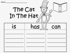 Free - Learning about The Cat in the Hat for writing. Great for Read Across America in honor of Dr. Seuss