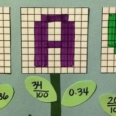 Fractions and Decimals...could add %, too!