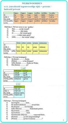 o.t.t. (onvoltooid tegenwoordige tijd) = presens / Indicatif présent. (bladzijde 2) WERKWOORDEN / VERBES