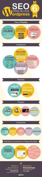 #Infografía #SEO #Wordpress. Son pasos muy recomendables incluso para cualquier otro tipo de CMS