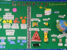 Math word wall with 3D