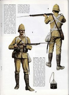 Second Afghan War Uniform