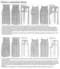 1000+ images about Sewing patterns