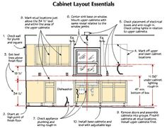kitchen cabinet dimensions | good to know | ideas for the house
