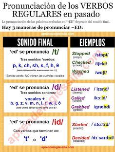 Conoce las reglas de la pronunciación de los verbos regulares en pasado en inglés. Existen tres posibles pronunciaciones de estos verbos.