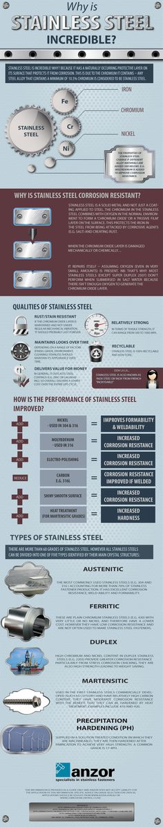 Stainless Steel really is incredible! This infographic shows you why plus explains all its great features and qualities.