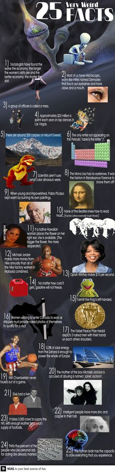 Some of these facts are pretty weird, others are pretty cool, read them!