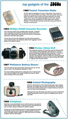 Hottest Gadgets of the 1960's,1970's and 1980's