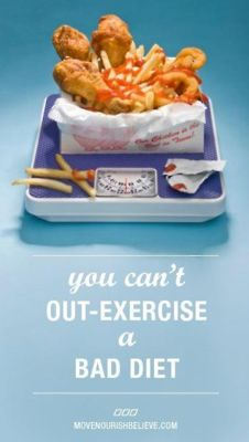 30% gym vs. 70% diet...working out does not negate what you eat. eat fresh and healthy, yo.