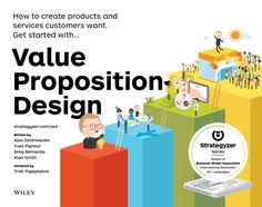 How to create products and services customers want.