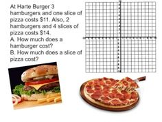 Solving Systems of Equations Word Problems by Grap