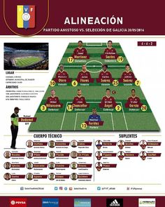 @Regrann from @selevinotinto -  Así formará la selección nacional ante Galicia #Amistoso #VamosVinotinto #Gira #Copa100 #Regrann