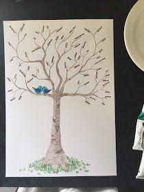 Det kreative hjørne..: Ideer til gæste stamtræ