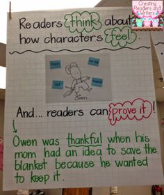 Creating Readers and Writers: Spring Cleaning Blog Post... Anchor Chart Gallery