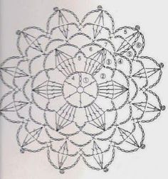 3.bp.blogspot.com -MlhvDN7C1L0 U3JRE_nUh7I AAAAAAAAFIQ BGMBfQOIcxE s1600 Lace-motif-nr-3-pattern.jpg