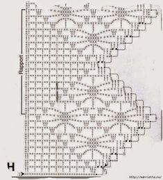 Risultati immagini per patrones puntillas crochet para toallas Crochet Curtain Pattern, Crochet Doily Diagram, Crochet Diy, Crochet Lace Edging, Crochet Curtains, Crochet Borders, Freeform Crochet, Crochet Squares, Crochet Chart