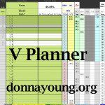 DonnaYoung.org Homeschool Planner Index