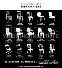 Glossaire des #chaises #mariage : napoléon, chiavari, médaillon, starck, ...par @internationalwi