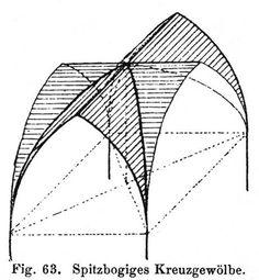 gotisches Strebewerk: Strebepfeiler Strebebogen Fiale