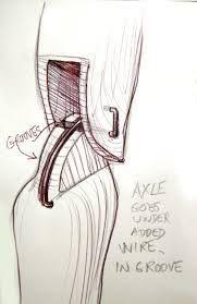Image result for marionette shoulder joint