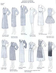 Fashion Vocabulary: Tradational Dresses& Names, via Fashion Terminology, Fashion Terms, Fashion 101, Fashion History, Fashion Details, Fashion Events, Fashion Infographic, Fashion Dictionary, Fashion Vocabulary